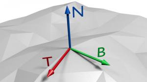 Vectores T, B y N